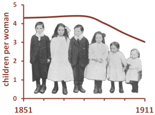 Populations Past logo